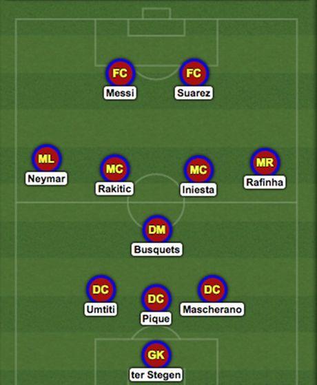 Neymar roi Barca: Valverde va 'lo hong' chien thuat the nao? - Anh 2