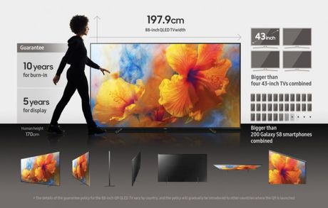 Samsung gioi thieu TV QLED co do lon bang 200 chiec galaxy S8 ghep lai - Anh 2