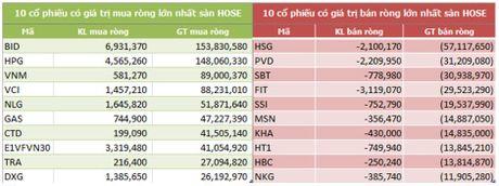 PTKT tuan (7/8 – 11/8): Huong den vung khang cu moi 790 diem - Anh 2