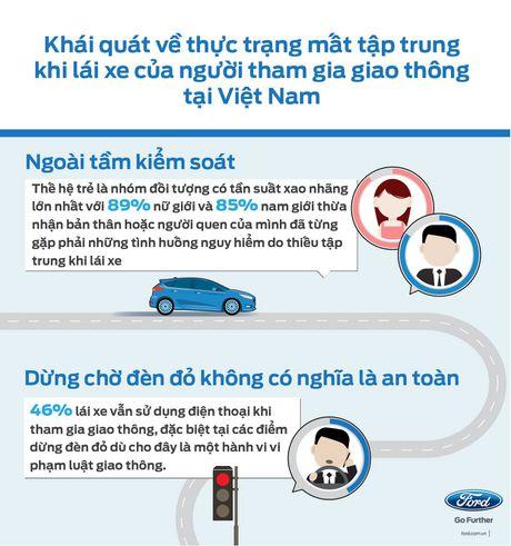 Duong sat mo tuyen tuyen lien van quoc te Quang Chau – Yen Vien - Anh 4