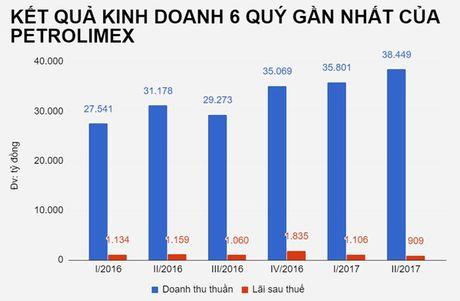 Ngung ban xang RON 92 tu nam 2018 - Anh 1