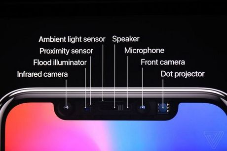 Apple ra mat iPhone X: khong con nut Home, man OLED vien mong, mo khoa FaceID - Anh 15