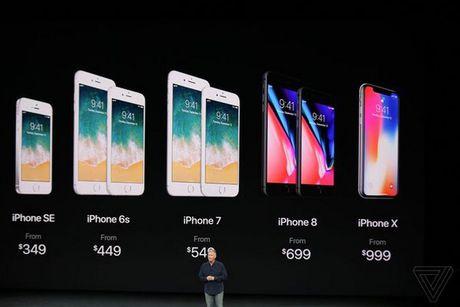 Apple ra mat iPhone X: khong con nut Home, man OLED vien mong, mo khoa FaceID - Anh 27