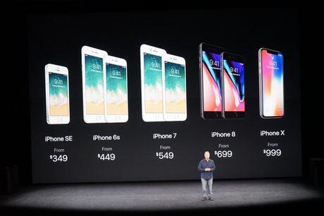 Thong so va cau hinh chinh thuc cua iPhone X - Anh 6