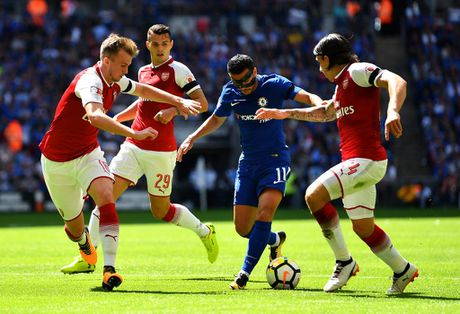 19h30 ngay 17/09: Chelsea vs Arsenal: Am anh noi dai? - Anh 2
