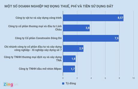 142 doanh nghiep vua bi beu ten dang no Ha Noi bao nhieu tien thue? - Anh 1