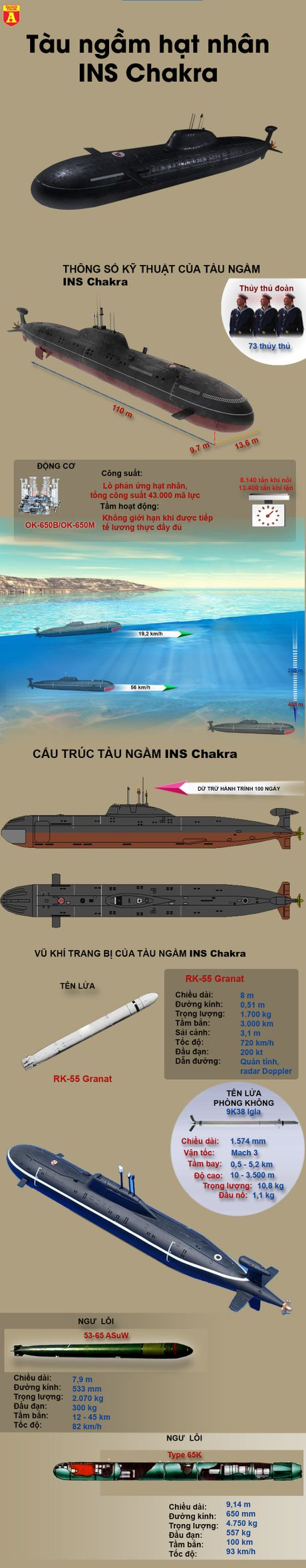 Trung Quoc mung tham vi 'cu dam dai duong' cua An Do phai nam bo - Anh 2
