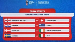 Bốc thăm play-off World Cup 2018: Italia đại chiến Thụy Điển