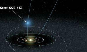 Một sao chổi lạ đang hướng về Hệ Mặt trời