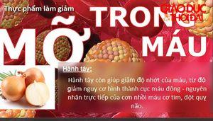 Những thực phẩm hàng đầu giúp làm giảm mỡ máu