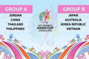 Việt Nam cùng bảng với các đối thủ mạnh tại Asian Cup 2018