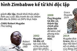 Tình hình Zimbabwe từ khi giành được độc lập đến nay