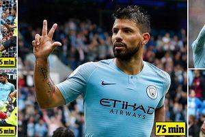 Ghi 6 bàn vào lưới Huddersfield, Man City tạm chiếm ngôi đầu