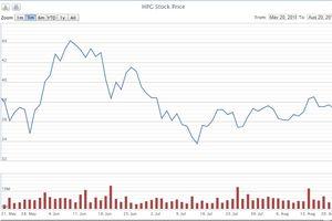 HPG: Thị giả giảm, cổ đông nội bộ thi nhau bán tháo