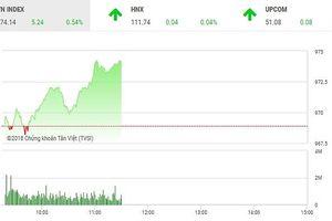 Phiên sáng 10/9: STB giao dịch đột biến, VN-Index vượt mốc 970 điểm
