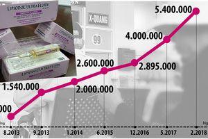 Bất thường giá thuốc trị u gan: Không để thuốc độc quyền
