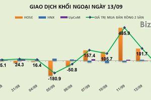 Phiên 13/9: Khối ngoại bán ròng gần 60 tỷ đồng GEX