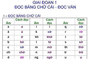 Những nhầm lẫn trong tiếng Việt