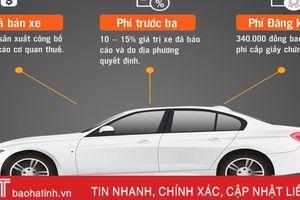 Ô tô mới tại Việt Nam phải 'cõng' những chi phí gì?