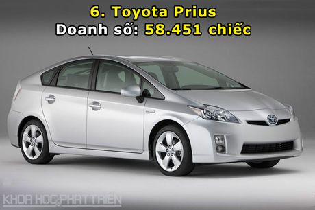 Top 10 xe hatchback va wagon ban chay nhat the gioi - Anh 6