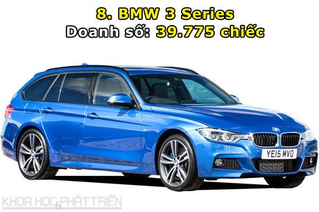 Top 10 xe hatchback va wagon ban chay nhat the gioi - Anh 8