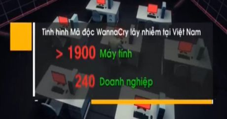 Thoi su 9h ngay 17/5/2017: Phat hien lo hong moi lien quan den ma doc Wanna cry - Anh 1